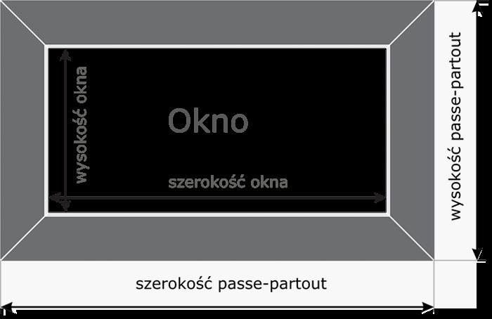 Wymiary Passe-Partoutj